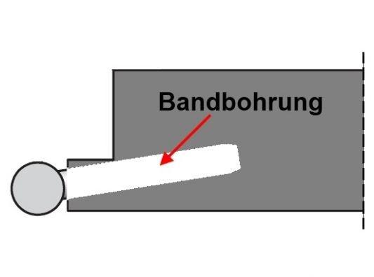 Bandbohrungen für 3-teilige Bänder